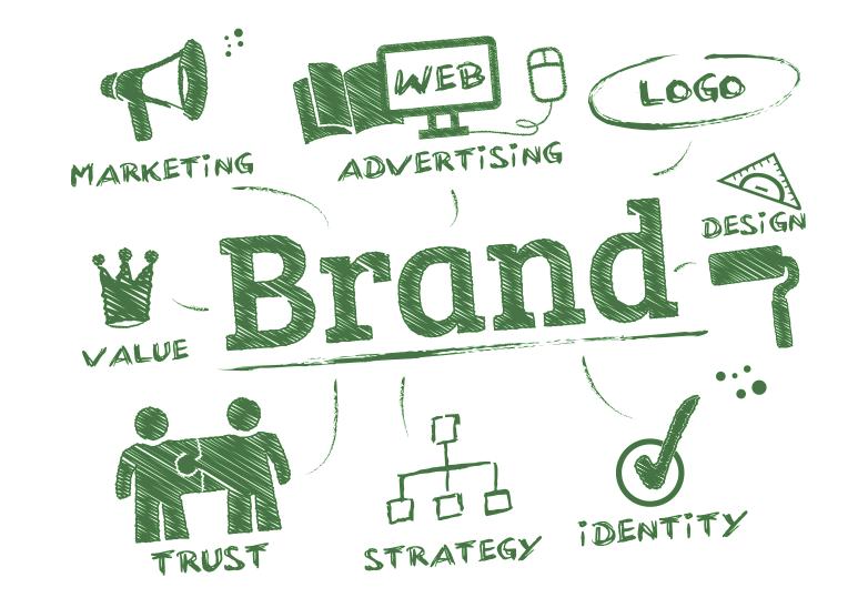 Три цели на свеста за брендот